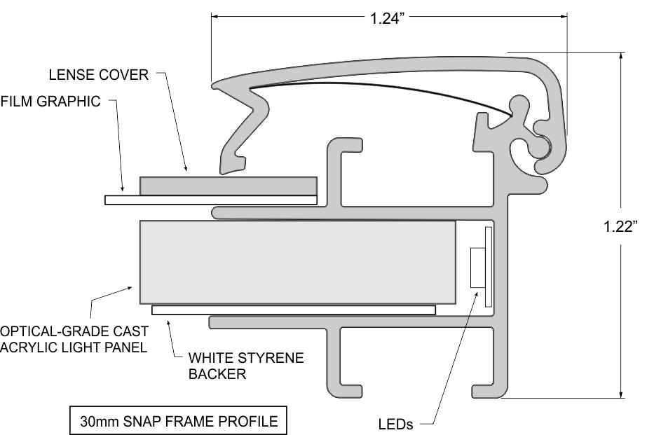 30mm frame profile